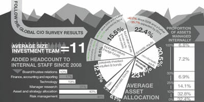 2012_Global_CIO_Survey-WEB